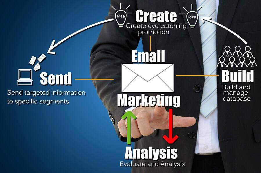 Inbox SMTP11